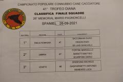 41-Trofeo-Diana_Connubio-cane-cacciatore_sett2021_23