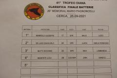 41-Trofeo-Diana_Connubio-cane-cacciatore_sett2021_24