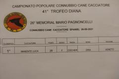 41-Trofeo-Diana_Connubio-cane-cacciatore_sett2021_26