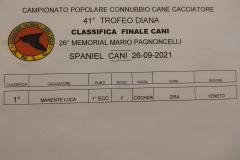 41-Trofeo-Diana_Connubio-cane-cacciatore_sett2021_27