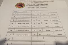41-Trofeo-Diana_Connubio-cane-cacciatore_sett2021_28